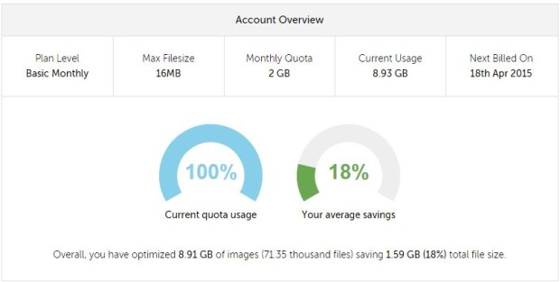 Kraken.io optimization results