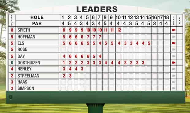 IBM's online leaderboard mimics the classic Masters leaderboard at Augusta.