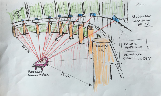 Planning for musical machines (Image: Seattle Symphony)