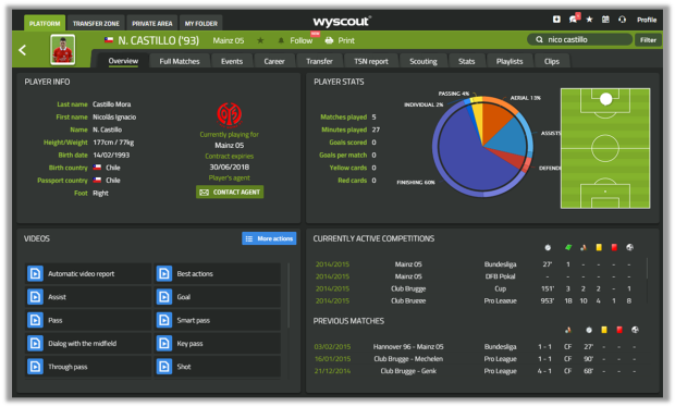 wyscout-_player_page1