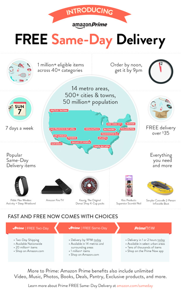 VXD-180-SameDay-infographic-nationwide