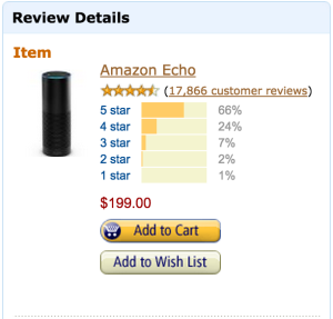 Reviews amazon echo