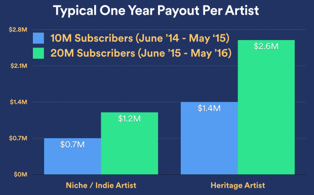 one-year-payout-niche-heritage