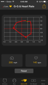 R.S. Sport app displaying heart rate information alongside vehicle performance statistics