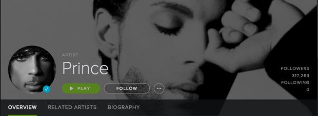 Photo via Spotify/Prince