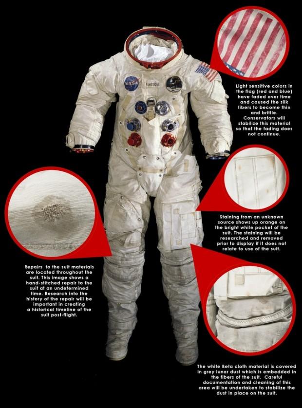 Photo via Smithsonian Kickstarter/ Reboot the Suit