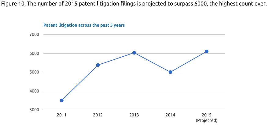 patentlitigation1