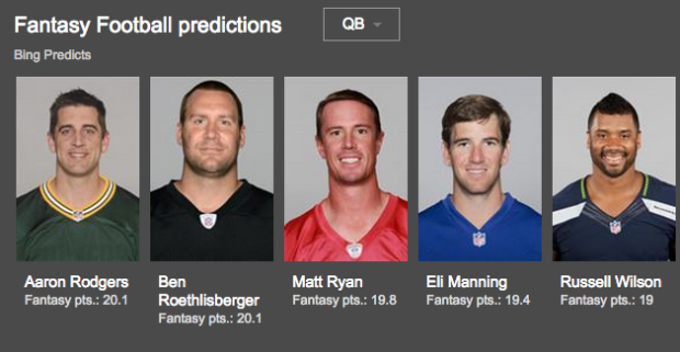 yahoo fantasy football projections 301 moved permanently cloudfront.