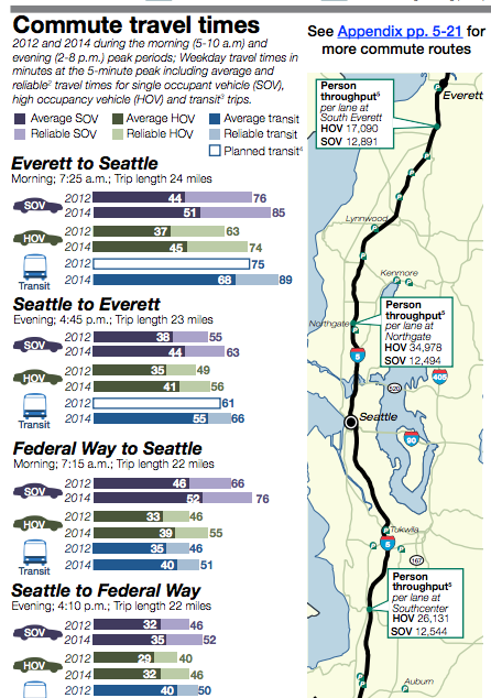 Photo via WSDOT