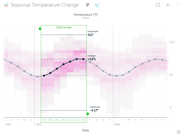 Tableau released its Vizable app this past quarter.