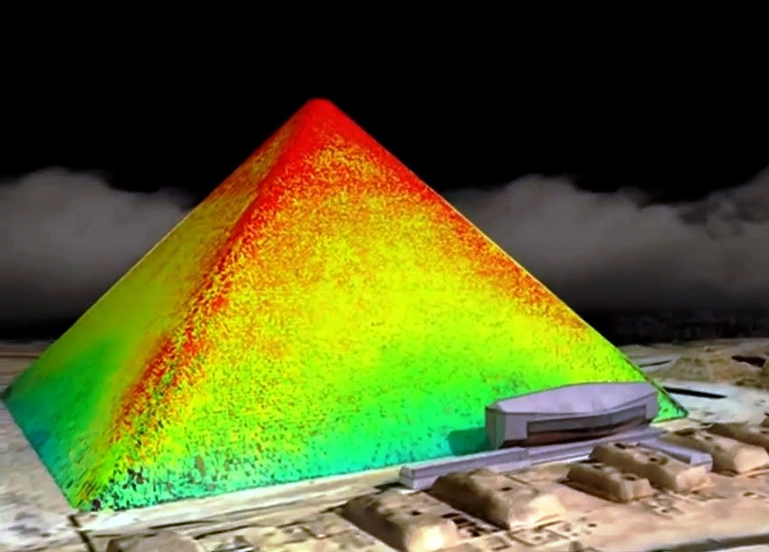 Pyramid heat map