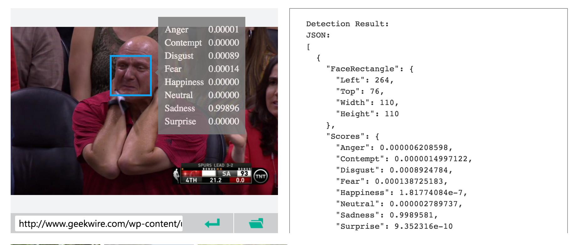 Microsoft's new emotion-sensing platform shows former CEO Steve Ballmer is 99 percent sad in this photo.