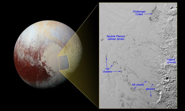 Pluto's hills of water ice