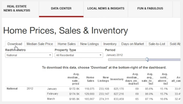 about house price download data
