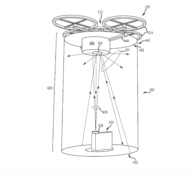 A rendering of Disney's drone-borne projection assembly (Disney).