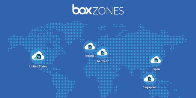 Box Zones_Image