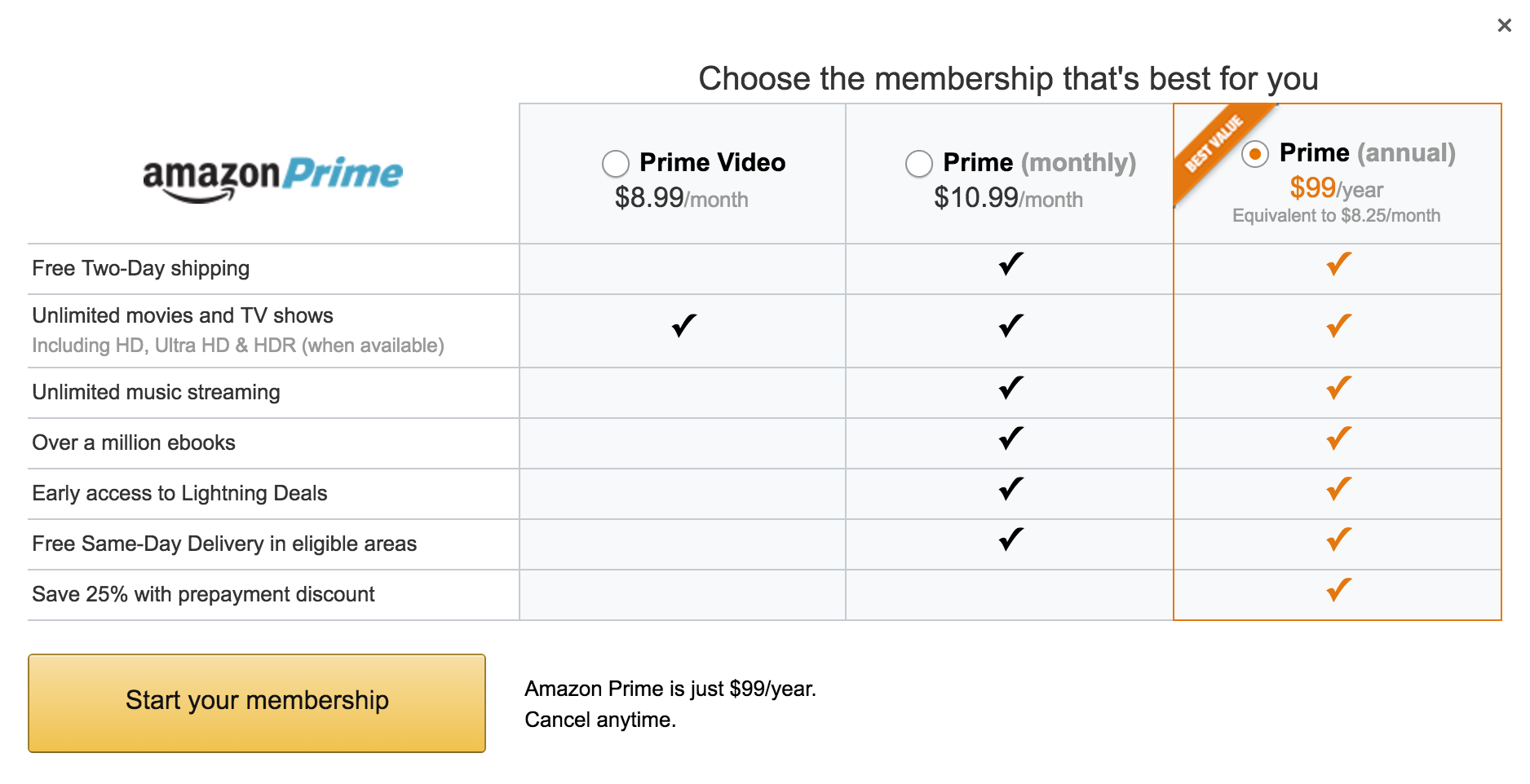 free amazon prime account username and password