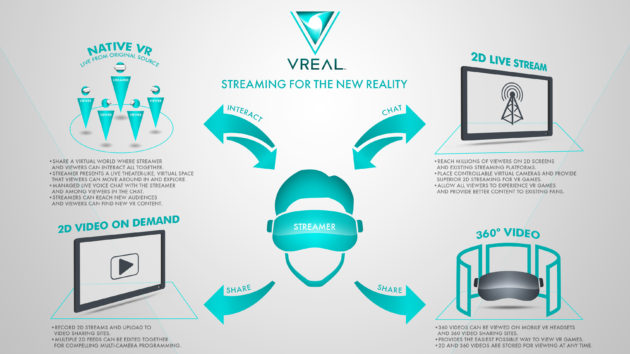 VREAL_INFOGRAPHIC_vF_042616