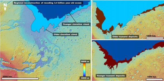 Mars shorelines and tsunamis