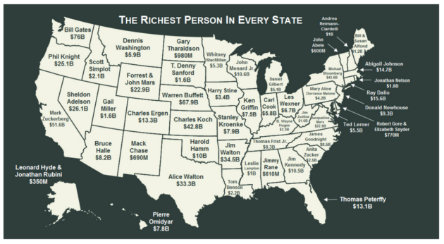 Map of the richest people in every state. Click on image for interactive version. Source Forbes.