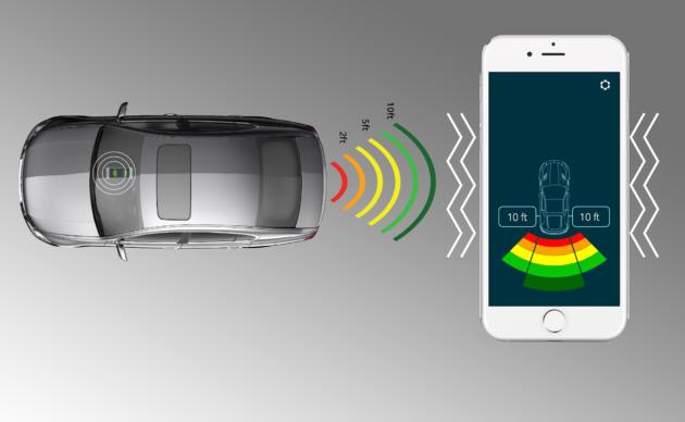 Useful Car Gadgets