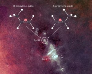 Image: Chemicals in interstellar space