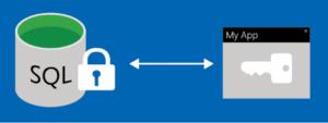 always encrypted logo