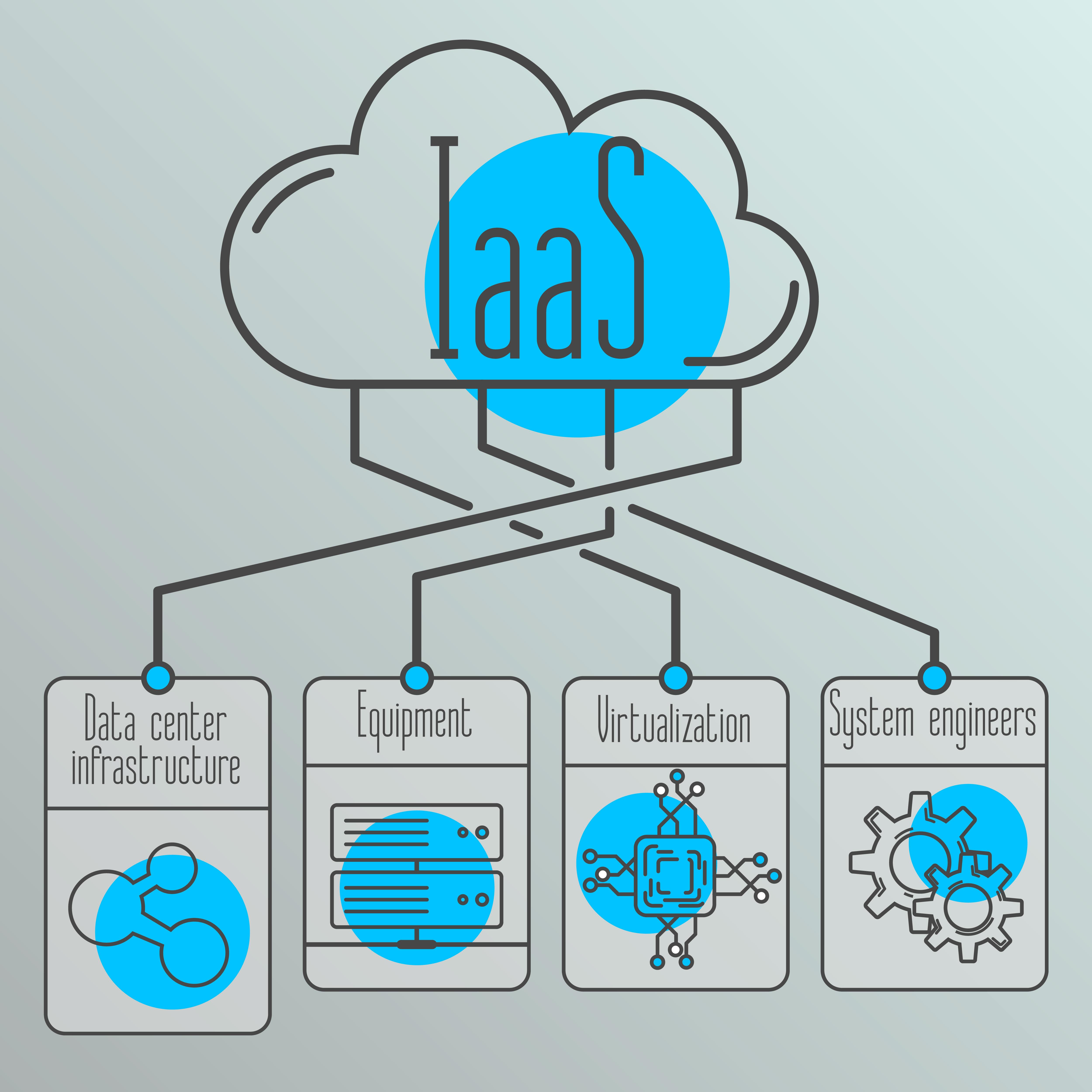 Storage Idea Microsoft Azure Just Behind Amazon Web Services In Gartner