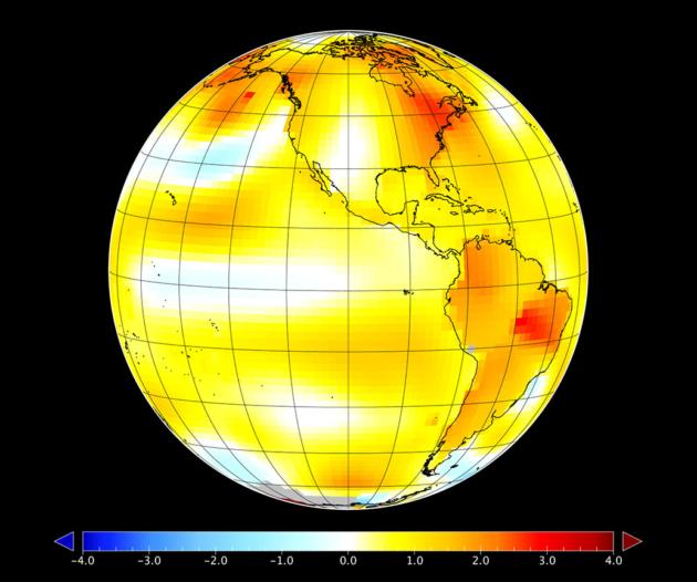 August temperatures