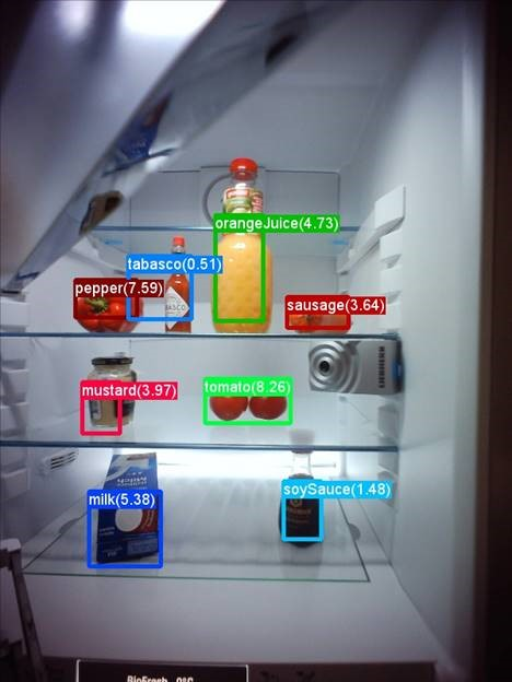 An example image with labels of the food products detected (and confidence levels) overlaid. (Photo via Microsoft).