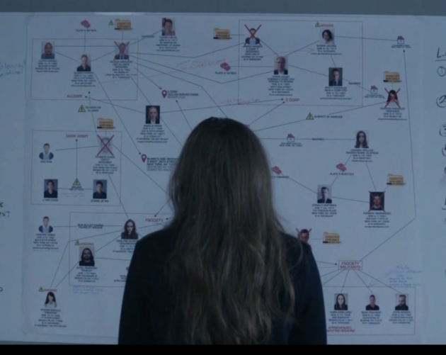 Figure 4: Lots of Easter eggs on Dom's FBI investigation board.
