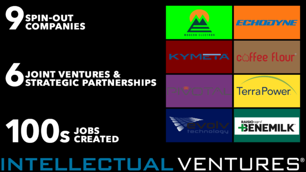 Intellectual Ventures slide