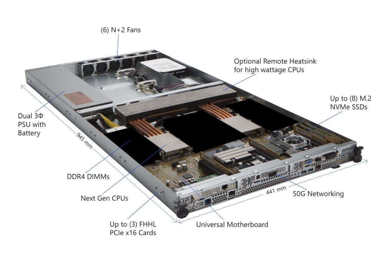 msft-server