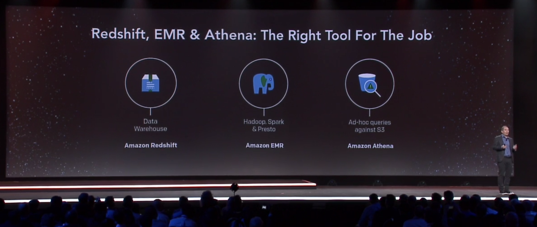 New Amazon Athena service enables SQL queries on data stored in