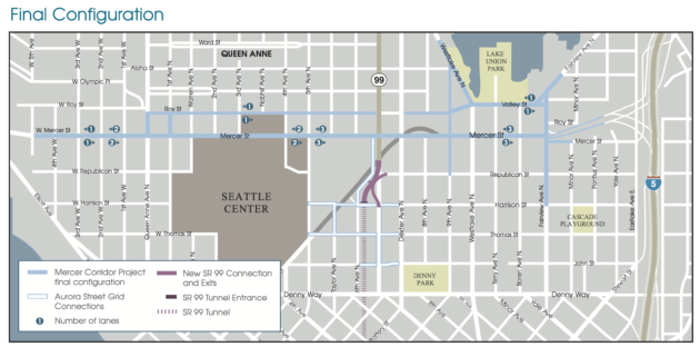 A series of major construction projects have attempted to improve the flow of traffic along Mercer Street. (SDOT Graphic)