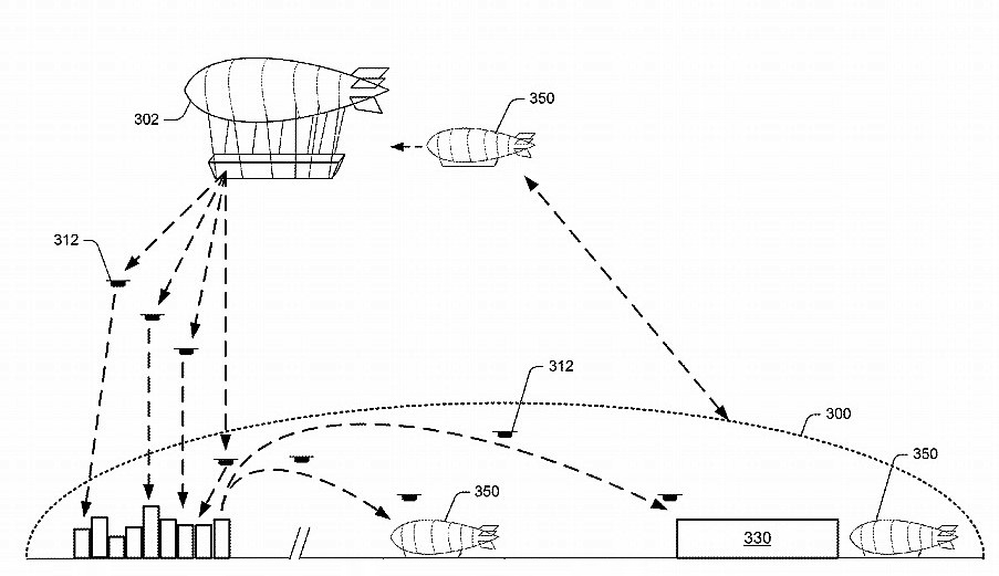 drone delivery from flying blimps are you kidding amazon. Black Bedroom Furniture Sets. Home Design Ideas
