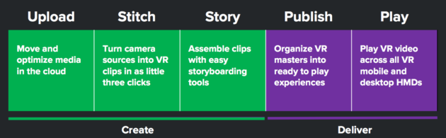 Pixvana raises $14M from Vulcan, Microsoft, top VC firms for VR