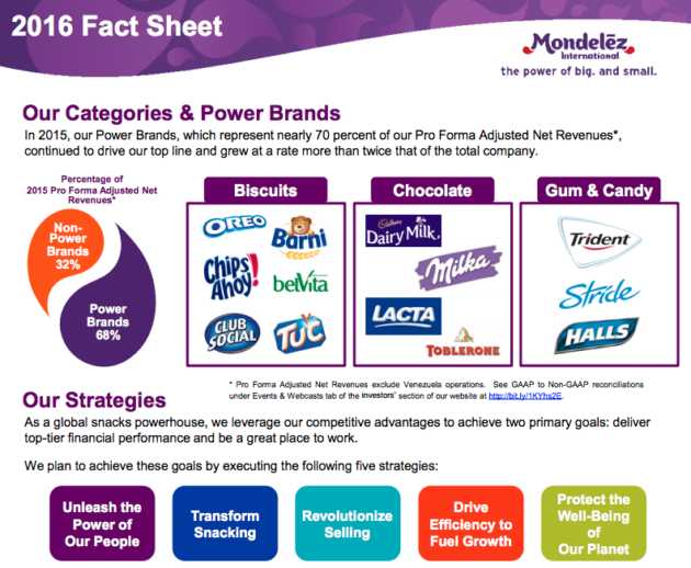 Mondelez fact sheet
