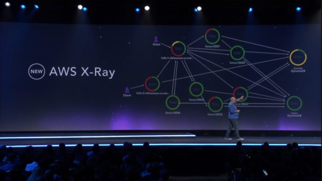 Werner Vogels introduces AWS X-Ray at AWS re:invent