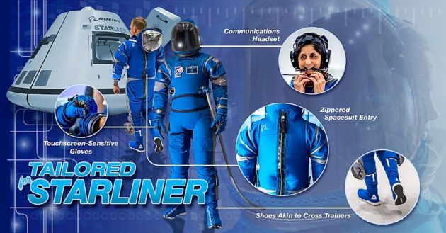 Starliner spacesuit graphic