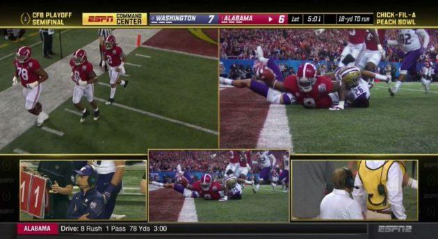 How To Stream Tonight S Alabama Vs Clemson College Football