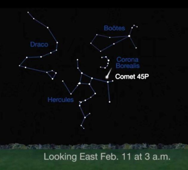 Comet 45P chart