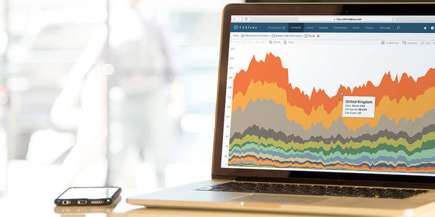 Tableau Desktop 9 Bundle