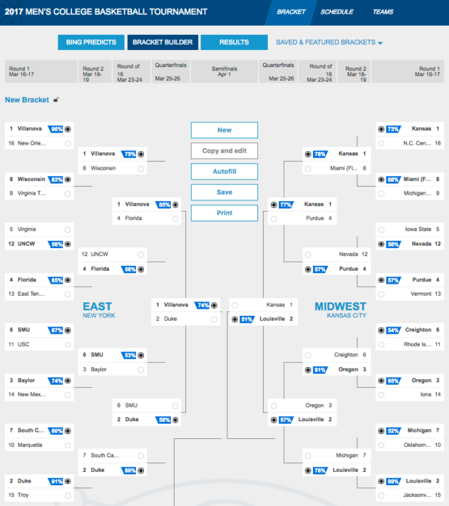 Bing NCAA 2017 bracket