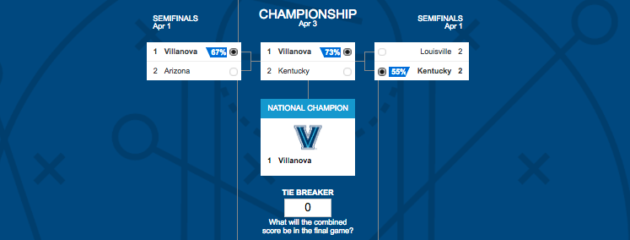 march madness machine learning
