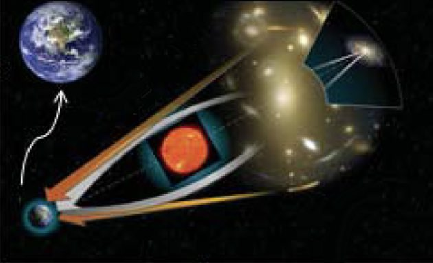 Solar Gravitational Lens