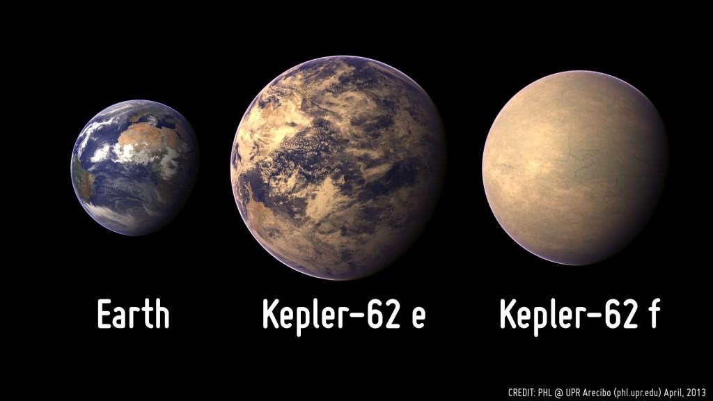 Kepler62