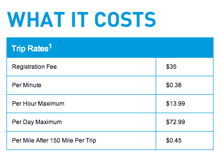 Rent By The Minute Park For Free With New Car2go Service Geekwire