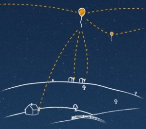 Google's illustration of Project Loon