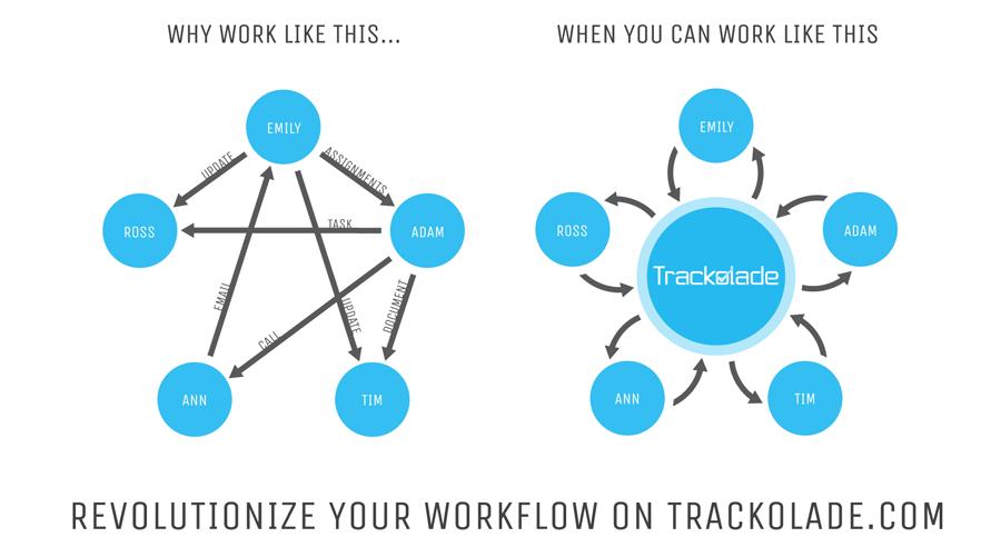 Trackolade InfoGraphic